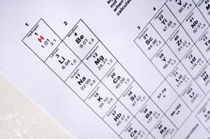 Comment la figure le symbole chimique pour les ions
