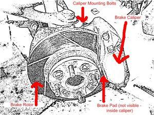 Comment remplacer l'étrier de frein sur une Volkswagen Golf GTI