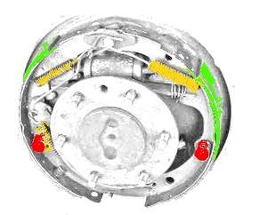 Comment changer de chaussures de frein sur une ford focus