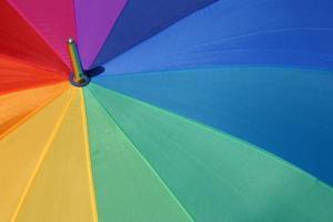 Guide de création pour Combinaisons de couleurs