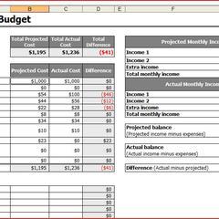 Comment utiliser le modèle de budget mensuel des ménages Excel