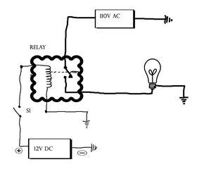 Comment tester un relais électrique