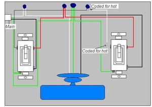Comment câbler un plafonnier existant à un commutateur New mur
