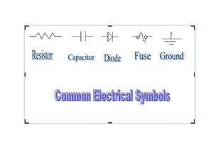 Définitions des symboles électriques